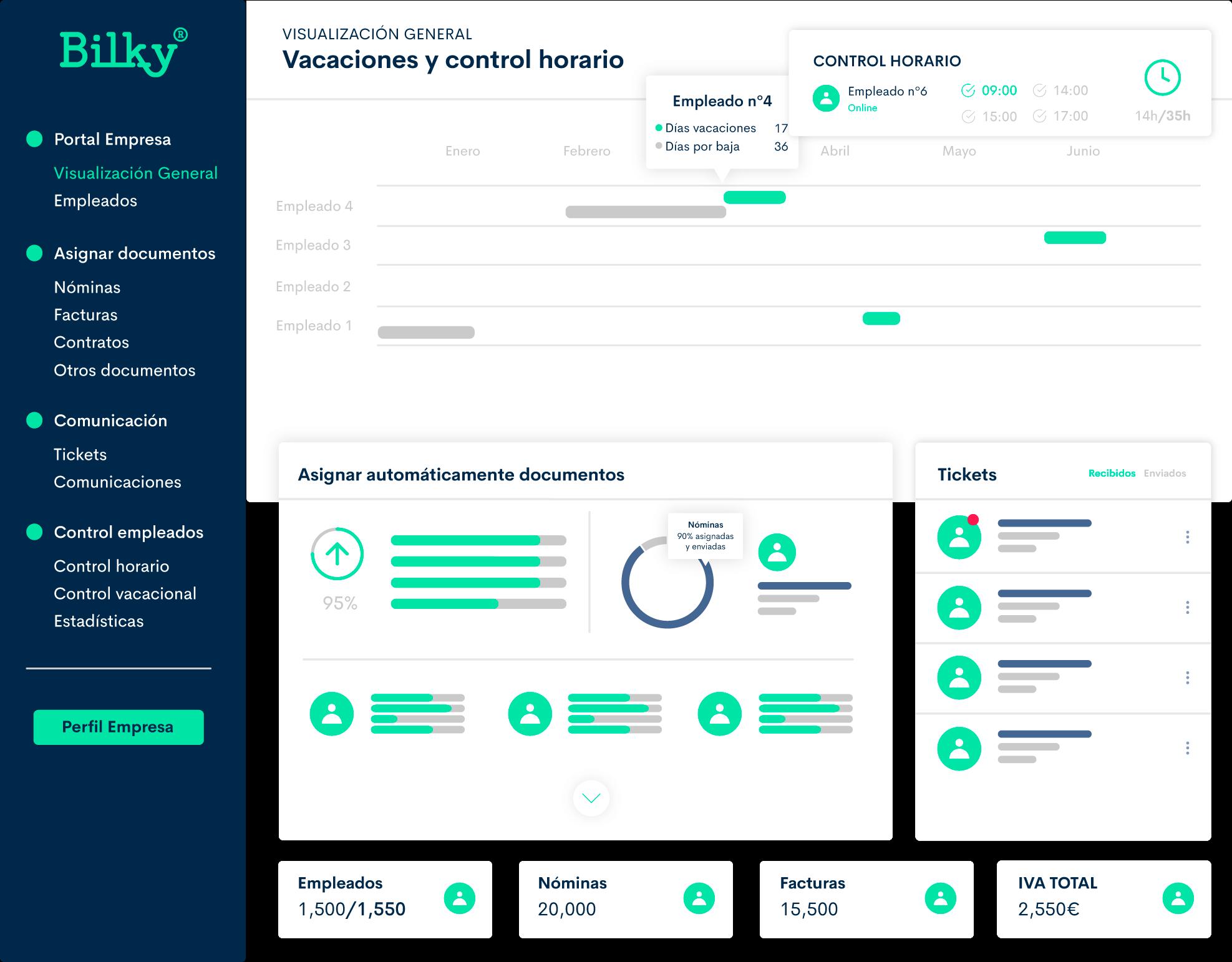 Portal Documental que integra servicios como la gestión trimestral, escaneo de facturas, asignación automática de documentos y comunicación directa.